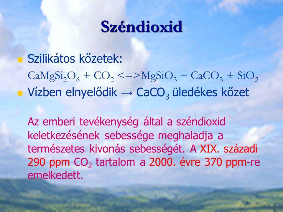 Széndioxid Szilikátos kőzetek: