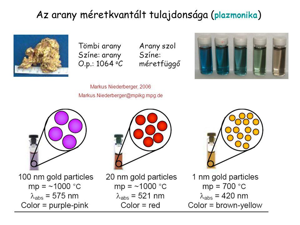 Az arany méretkvantált tulajdonsága (plazmonika)