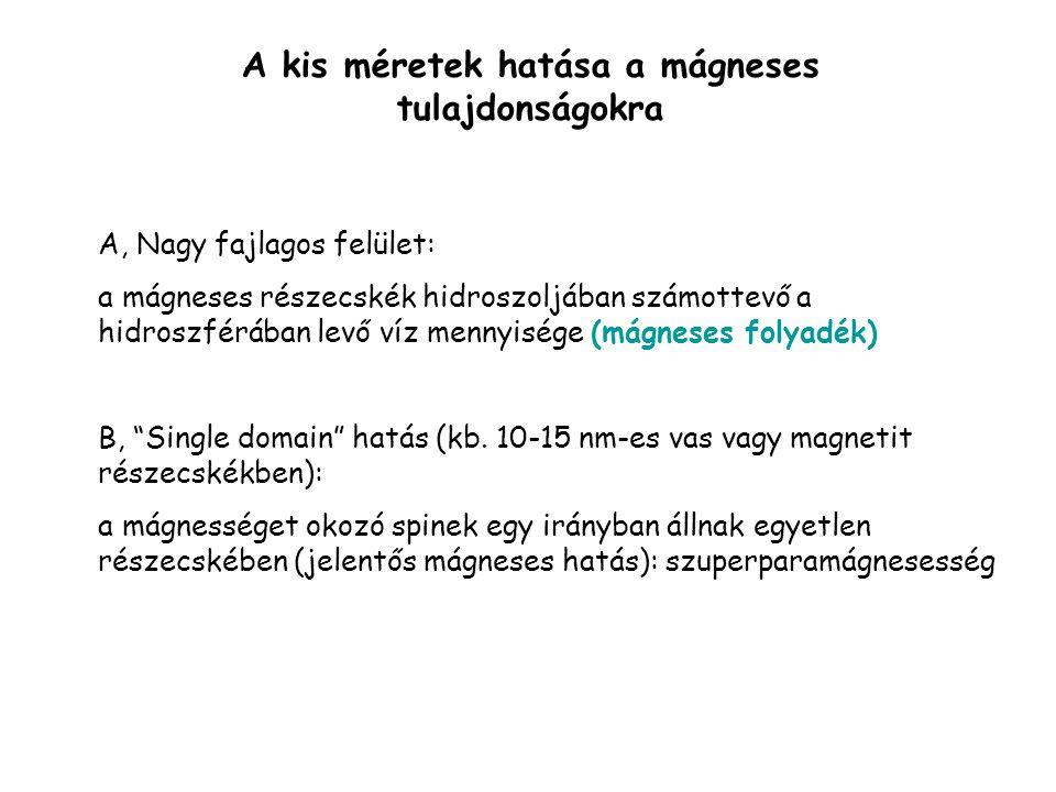 A kis méretek hatása a mágneses tulajdonságokra