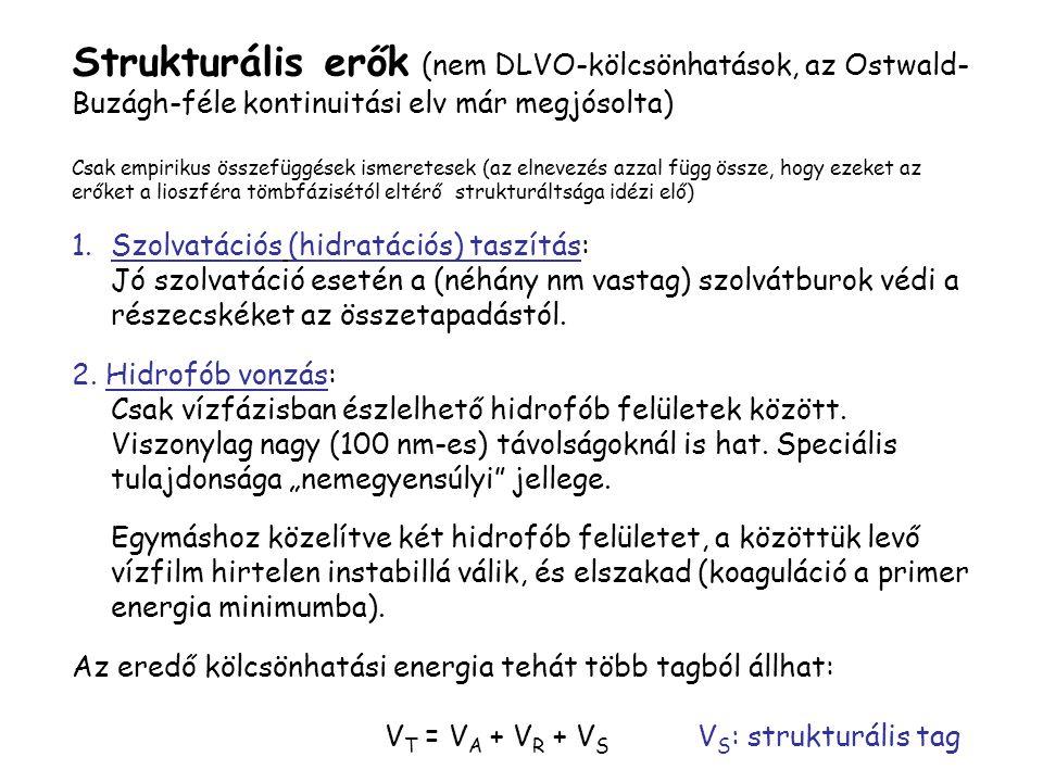 Strukturális erők (nem DLVO-kölcsönhatások, az Ostwald-