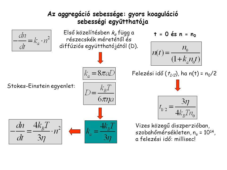 Az aggregáció sebessége: gyors koaguláció sebességi együtthatója