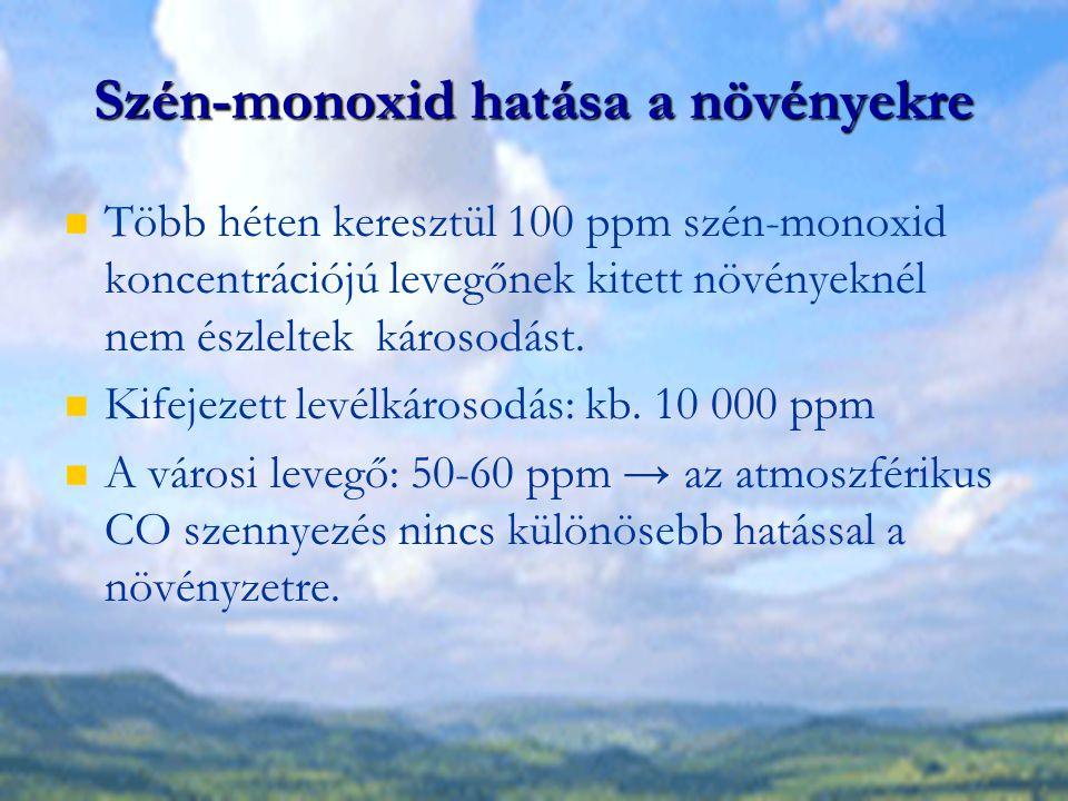 Szén-monoxid hatása a növényekre