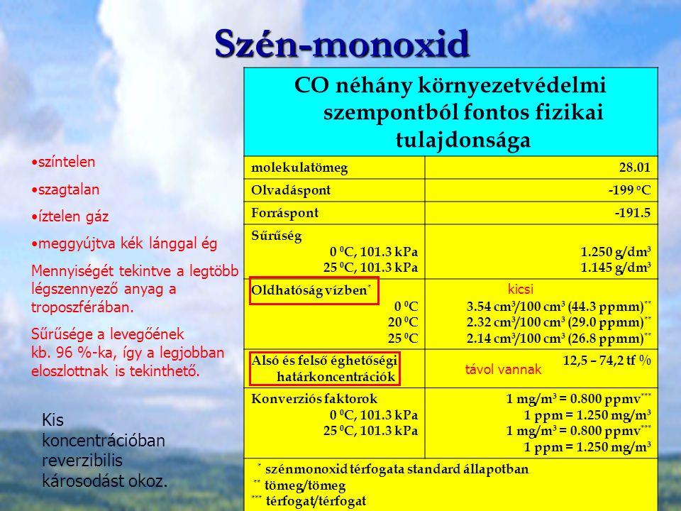 CO néhány környezetvédelmi szempontból fontos fizikai tulajdonsága