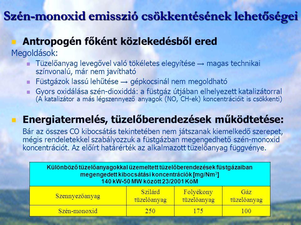Szén-monoxid emisszió csökkentésének lehetőségei
