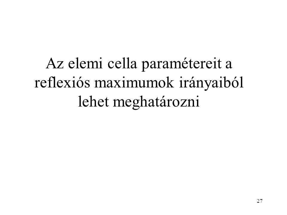Az elemi cella paramétereit a reflexiós maximumok irányaiból lehet meghatározni
