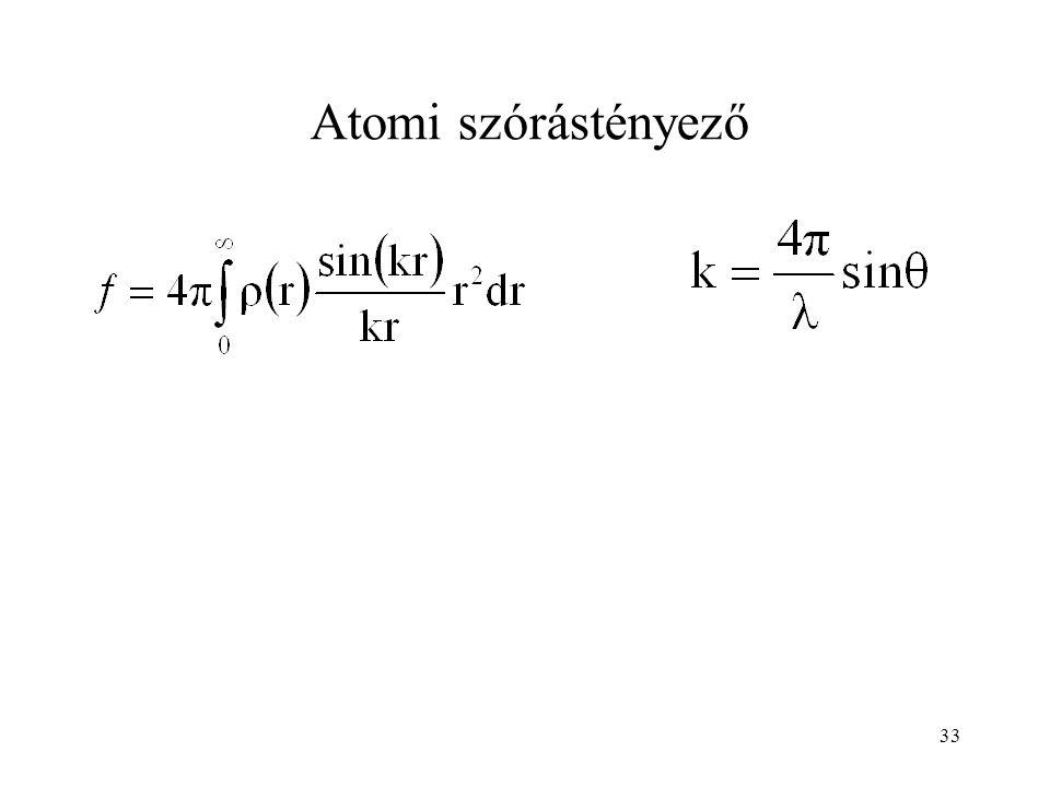 Atomi szórástényező