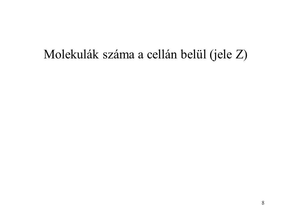 Molekulák száma a cellán belül (jele Z)