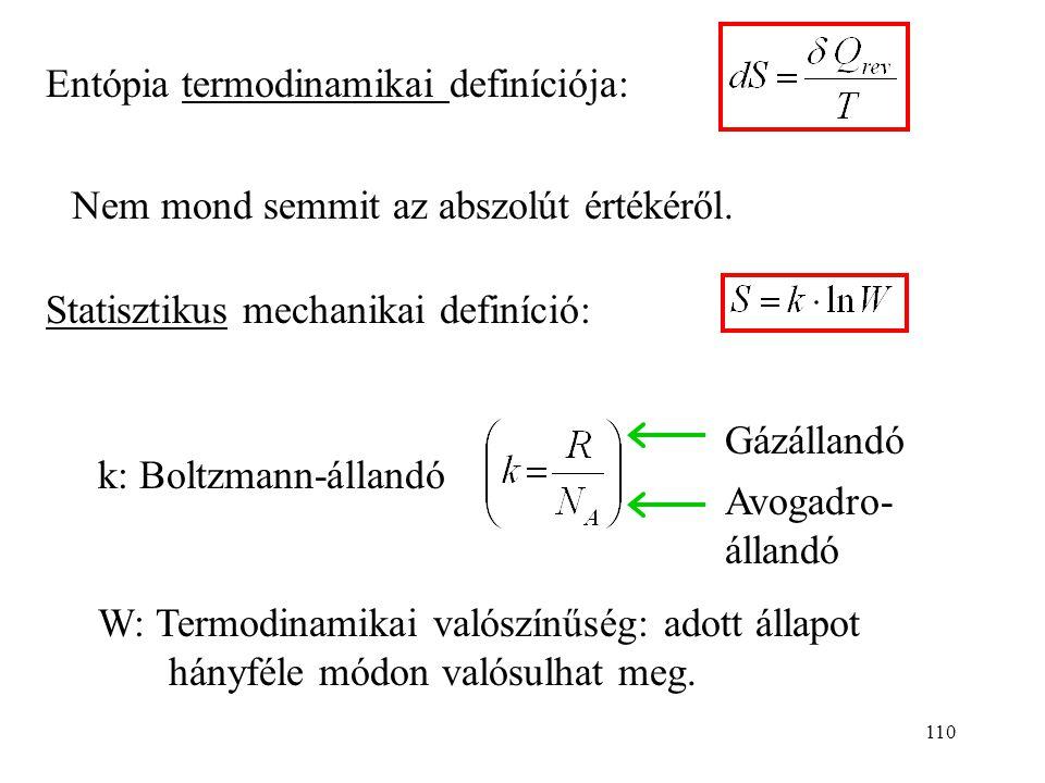 Entópia termodinamikai definíciója: