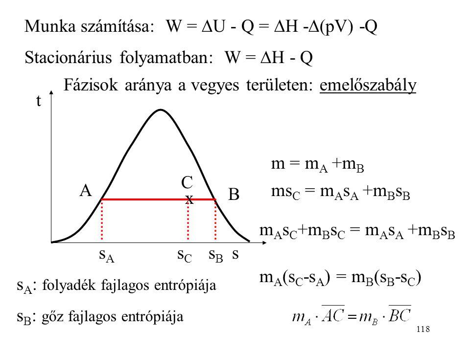 Munka számítása: W = DU - Q = DH -D(pV) -Q