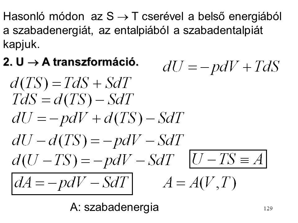 Hasonló módon az S  T cserével a belső energiából a szabadenergiát, az entalpiából a szabadentalpiát kapjuk.