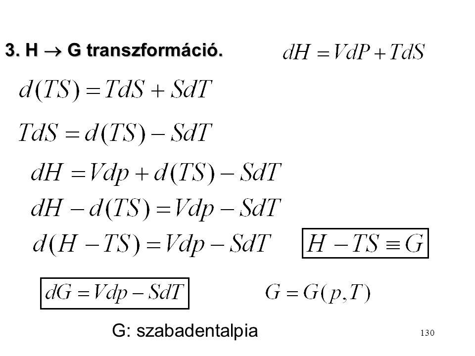 3. H  G transzformáció. G: szabadentalpia