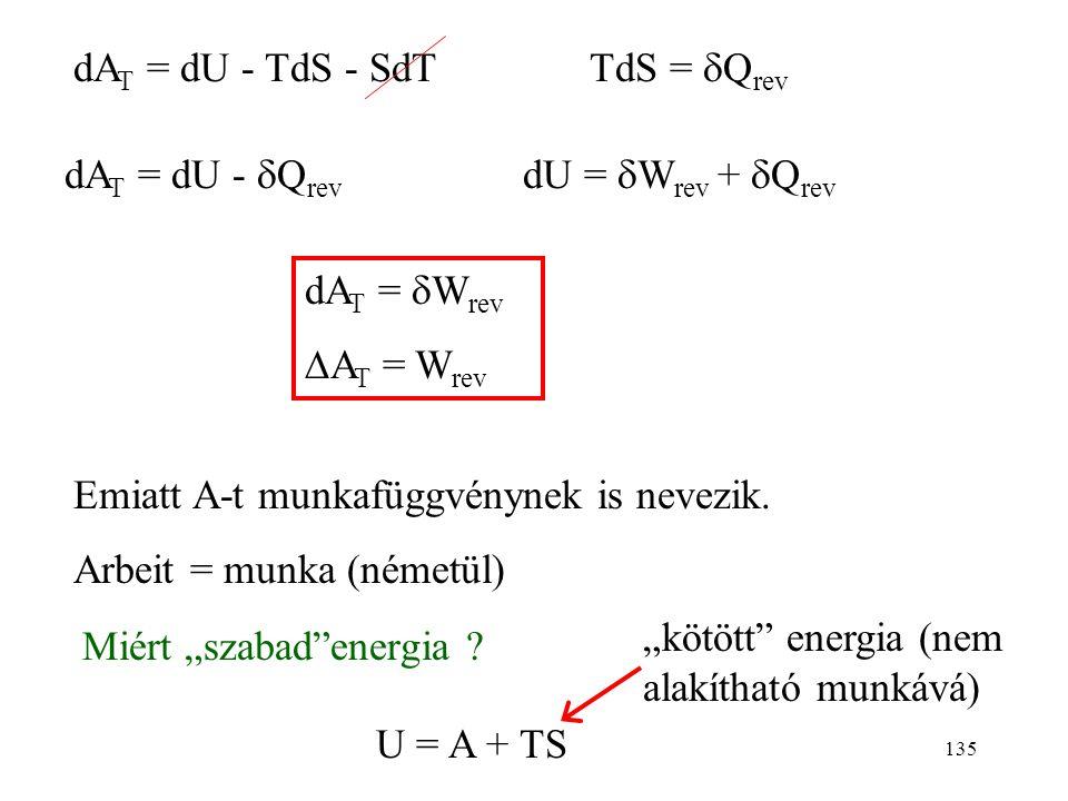 dAT = dU - TdS - SdT TdS = dQrev. dAT = dU - dQrev dU = dWrev + dQrev. dAT = dWrev.