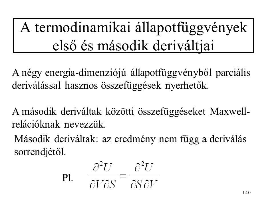 A termodinamikai állapotfüggvények első és második deriváltjai