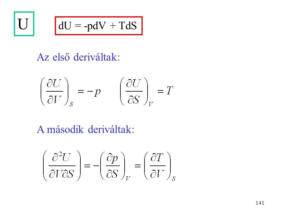 U dU = -pdV + TdS Az első deriváltak: A második deriváltak: