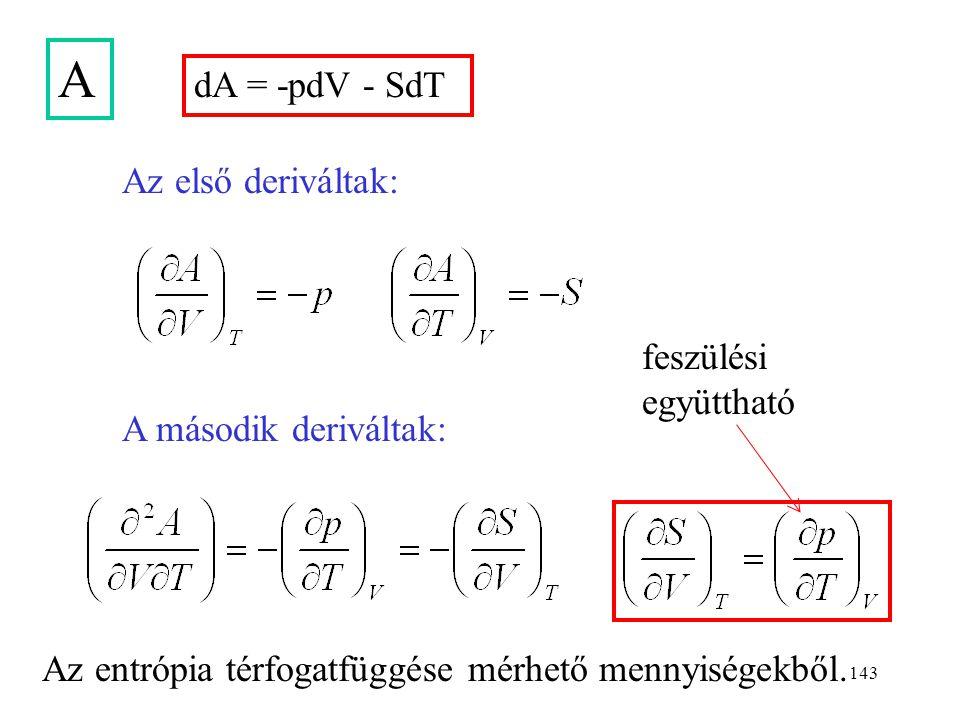 A dA = -pdV - SdT Az első deriváltak: feszülési együttható