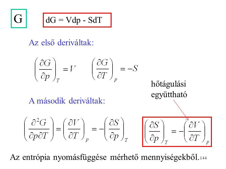 G dG = Vdp - SdT Az első deriváltak: hőtágulási együttható