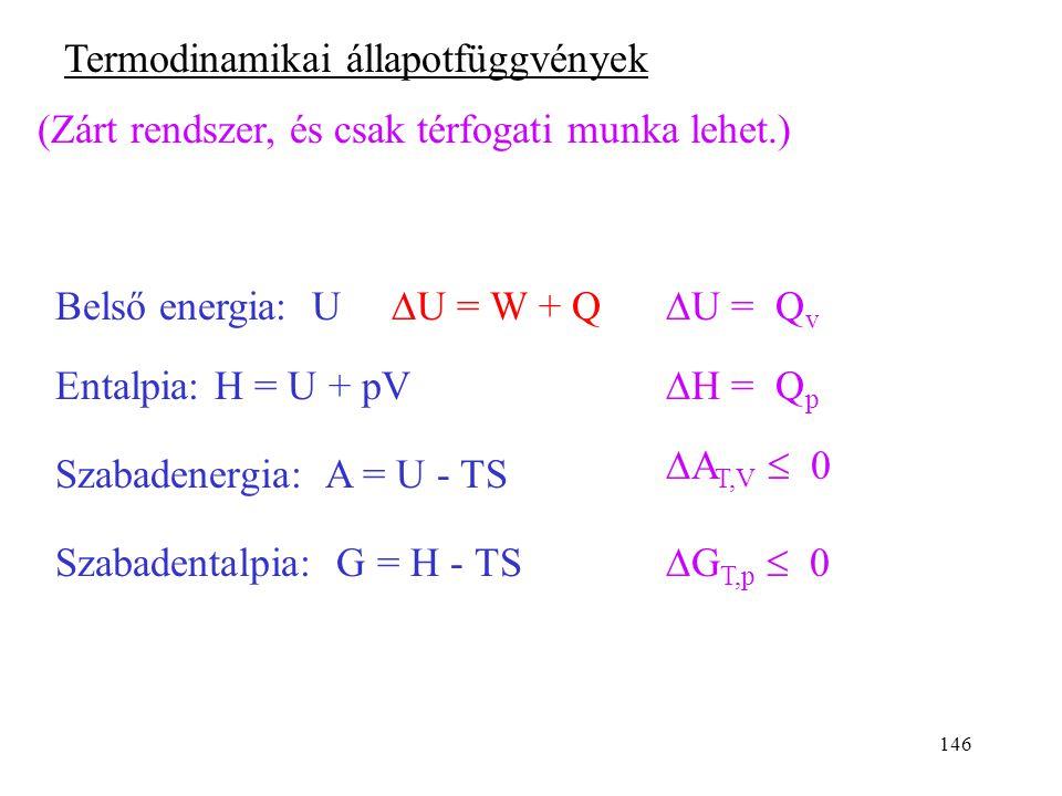 Termodinamikai állapotfüggvények