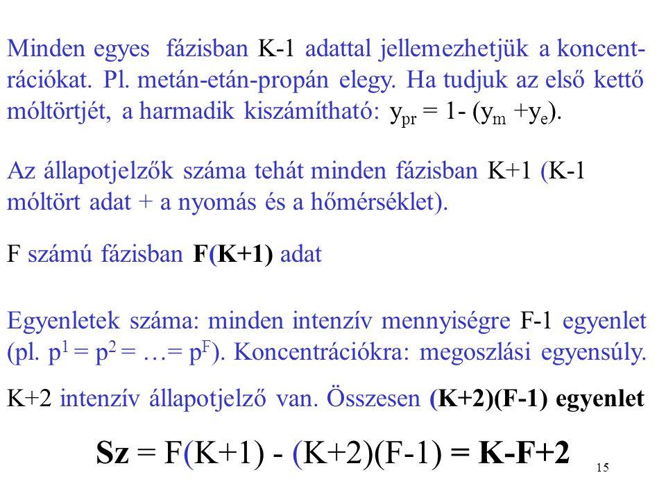 Sz = F(K+1) - (K+2)(F-1) = K-F+2