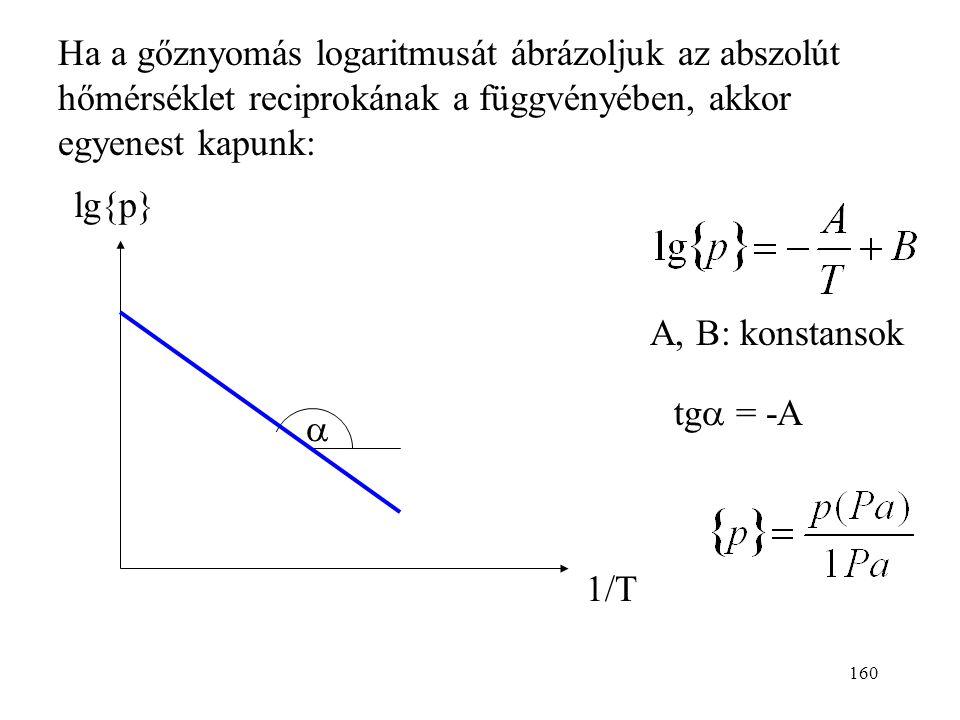 Ha a gőznyomás logaritmusát ábrázoljuk az abszolút hőmérséklet reciprokának a függvényében, akkor egyenest kapunk: