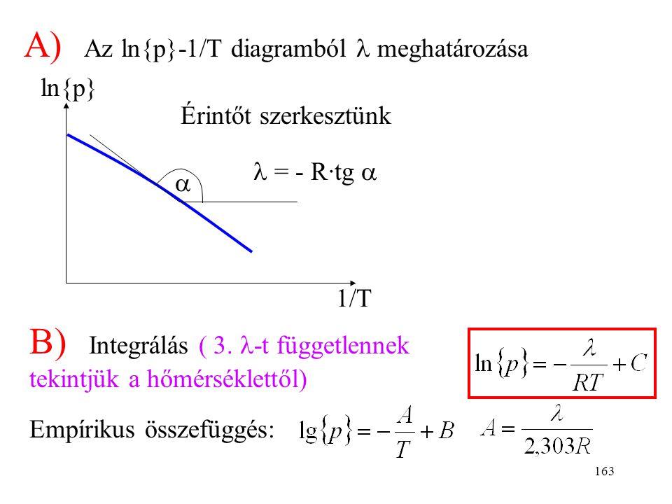 A) Az ln{p}-1/T diagramból l meghatározása