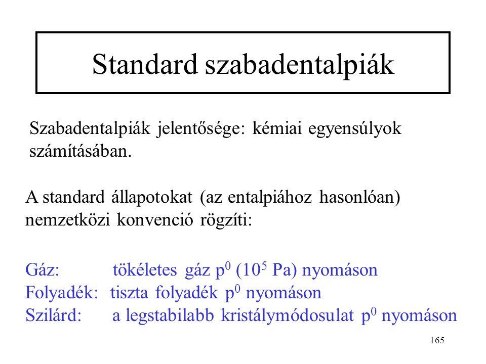 Standard szabadentalpiák
