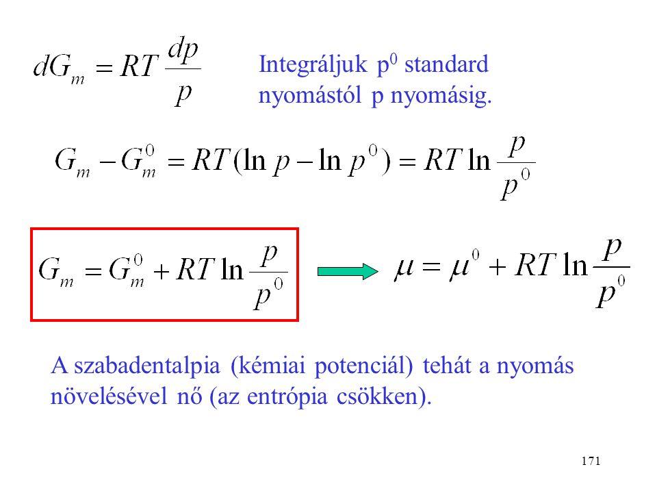 Integráljuk p0 standard nyomástól p nyomásig.
