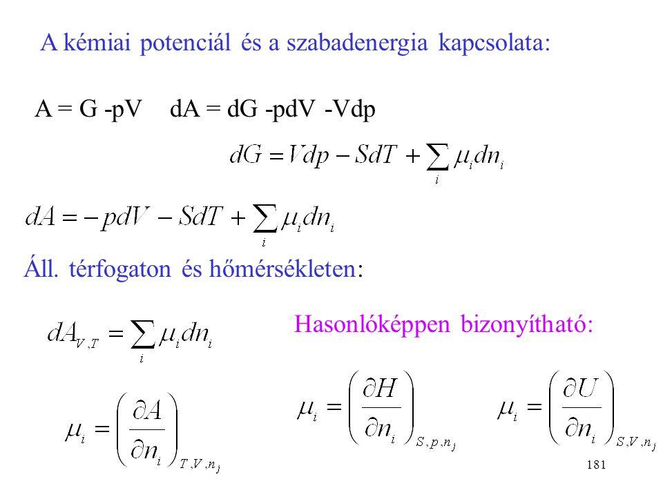 A kémiai potenciál és a szabadenergia kapcsolata: