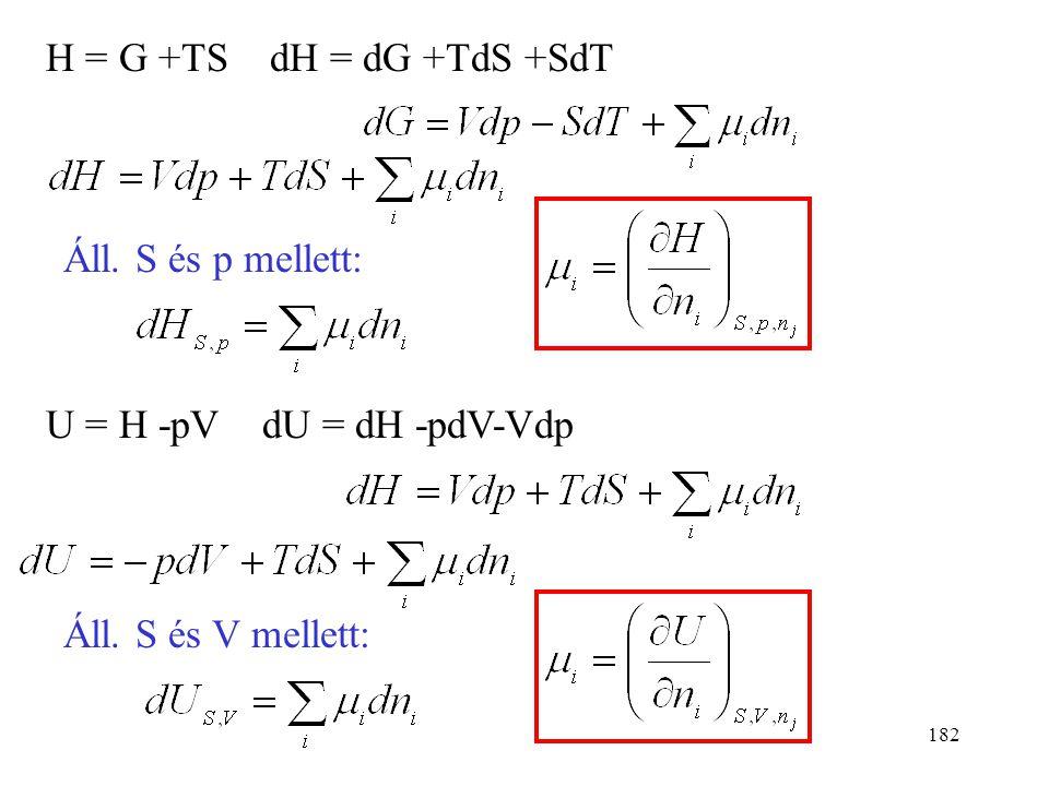 H = G +TS dH = dG +TdS +SdT Áll. S és p mellett: U = H -pV dU = dH -pdV-Vdp.