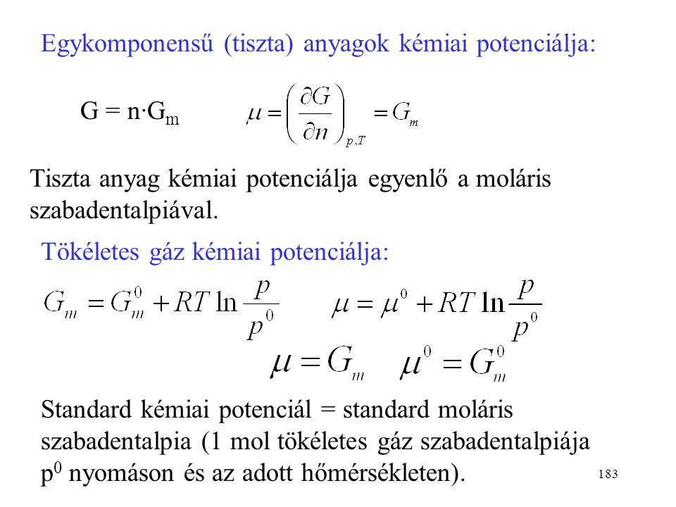 Egykomponensű (tiszta) anyagok kémiai potenciálja: