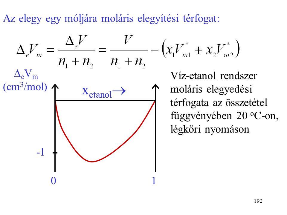 xetanol Az elegy egy móljára moláris elegyítési térfogat: