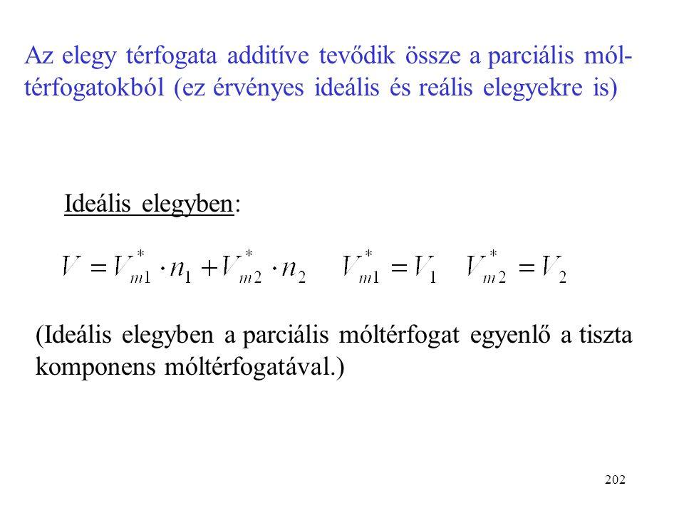 Az elegy térfogata additíve tevődik össze a parciális mól-térfogatokból (ez érvényes ideális és reális elegyekre is)