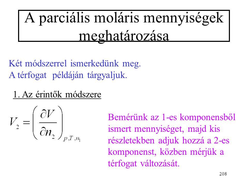 A parciális moláris mennyiségek meghatározása