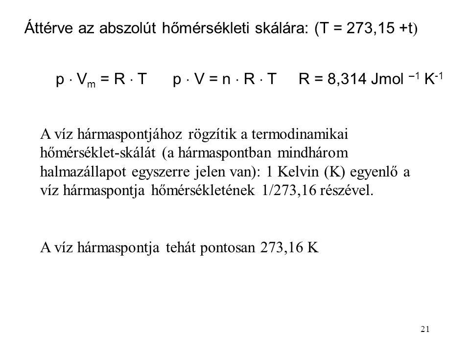 Áttérve az abszolút hőmérsékleti skálára: (T = 273,15 +t)