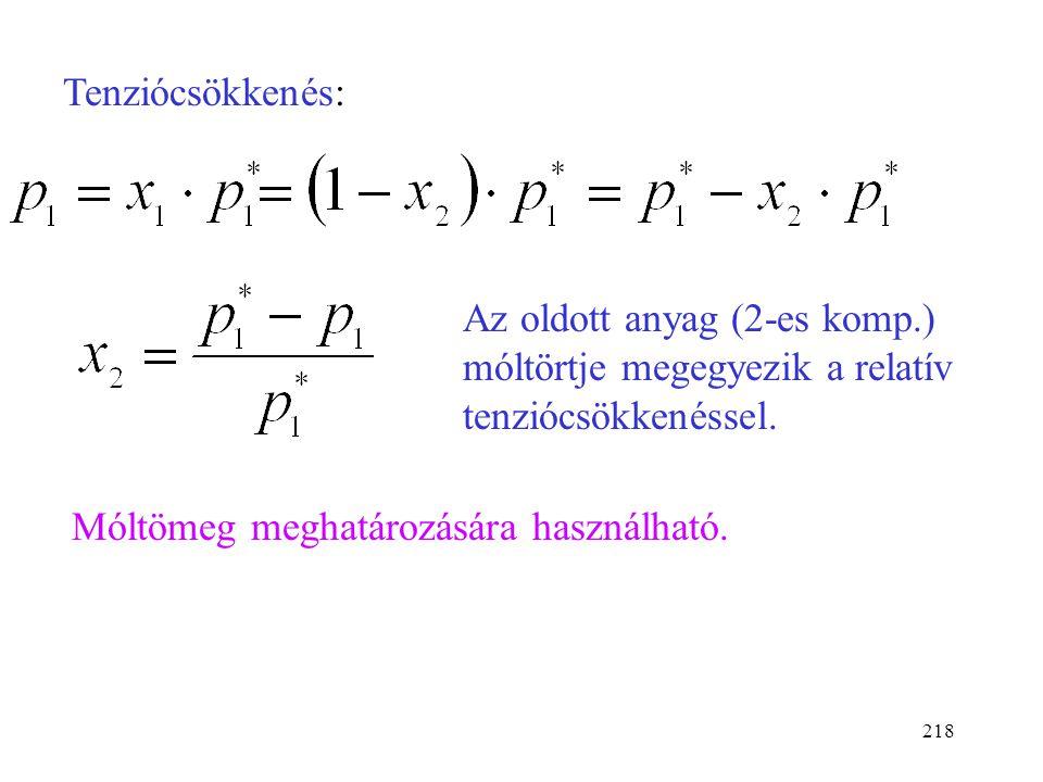 Tenziócsökkenés: Az oldott anyag (2-es komp.) móltörtje megegyezik a relatív tenziócsökkenéssel.