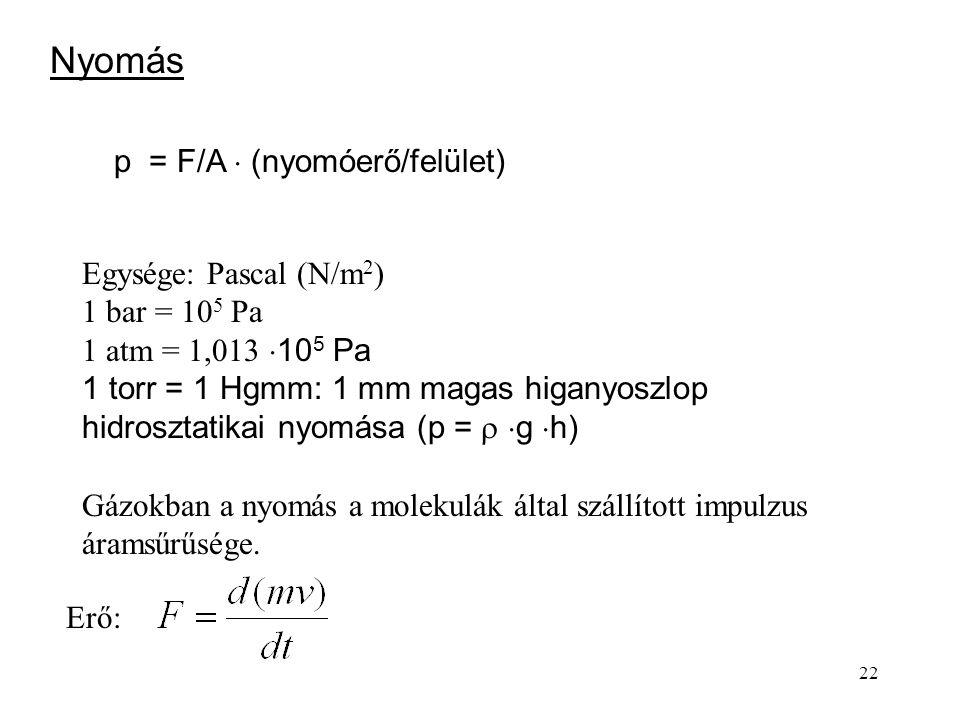 Nyomás p = F/A  (nyomóerő/felület) Egysége: Pascal (N/m2)
