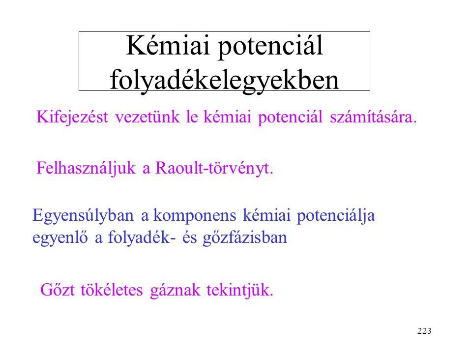 Kémiai potenciál folyadékelegyekben