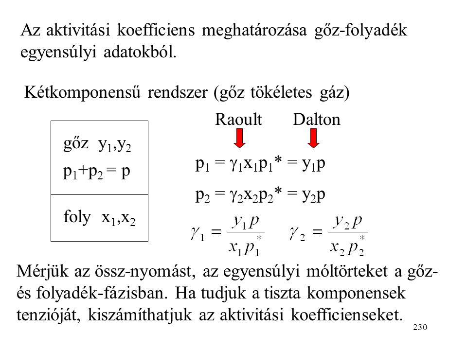 Az aktivitási koefficiens meghatározása gőz-folyadék egyensúlyi adatokból.