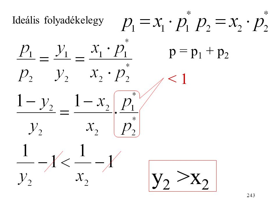 p = p1 + p2 Ideális folyadékelegy < 1 y2 >x2