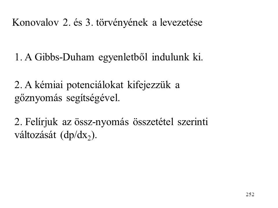 Konovalov 2. és 3. törvényének a levezetése