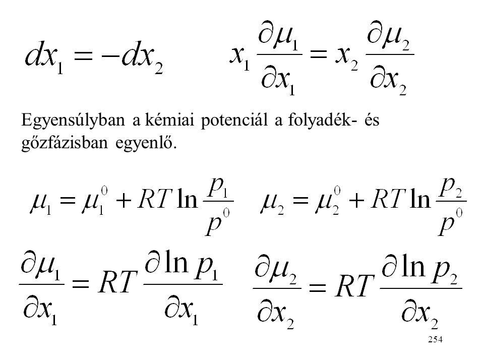 Egyensúlyban a kémiai potenciál a folyadék- és gőzfázisban egyenlő.