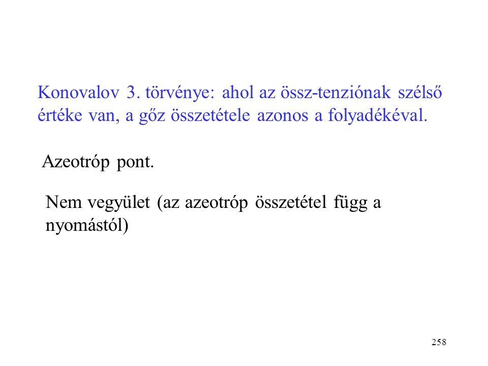 Konovalov 3. törvénye: ahol az össz-tenziónak szélső értéke van, a gőz összetétele azonos a folyadékéval.