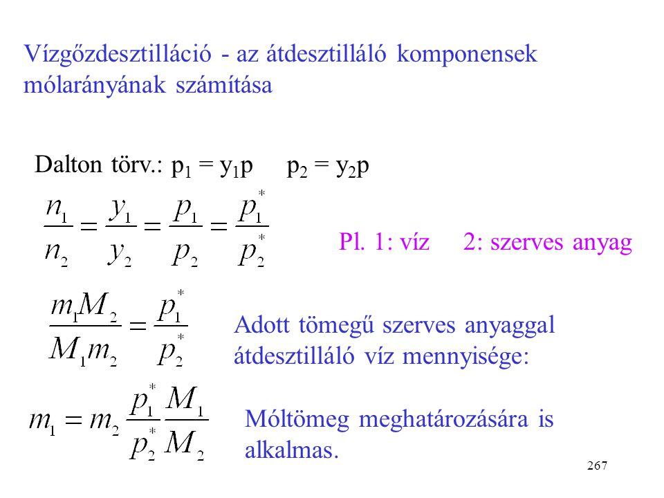 Vízgőzdesztilláció - az átdesztilláló komponensek mólarányának számítása