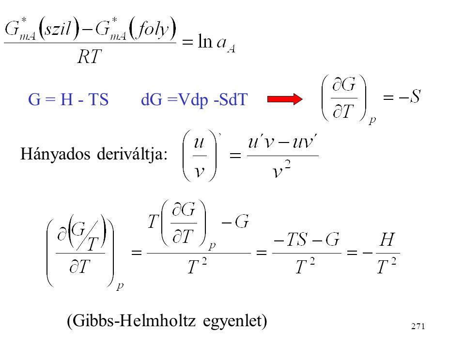 G = H - TS dG =Vdp -SdT Hányados deriváltja: (Gibbs-Helmholtz egyenlet)