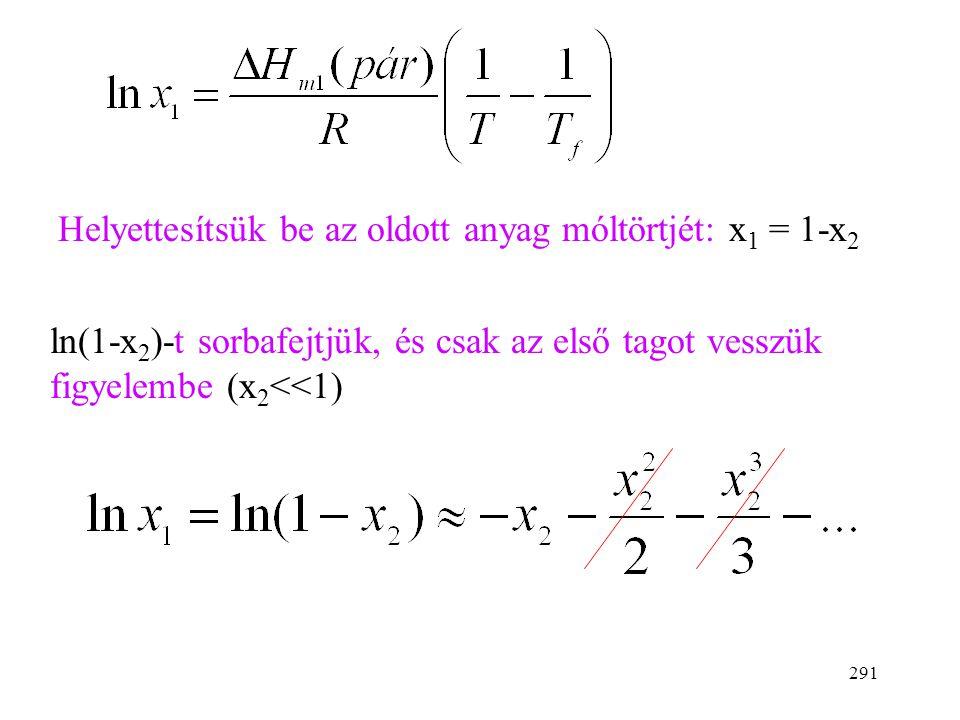 Helyettesítsük be az oldott anyag móltörtjét: x1 = 1-x2
