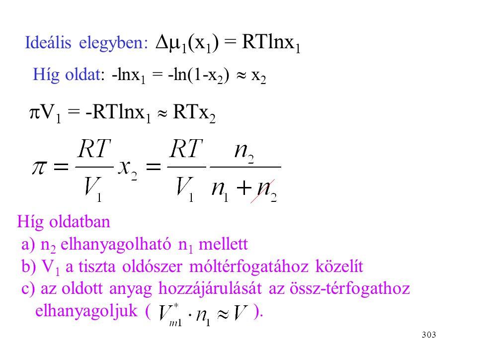 pV1 = -RTlnx1  RTx2 Ideális elegyben: Dm1(x1) = RTlnx1