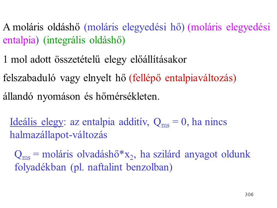 A moláris oldáshő (moláris elegyedési hő) (moláris elegyedési entalpia) (integrális oldáshő)