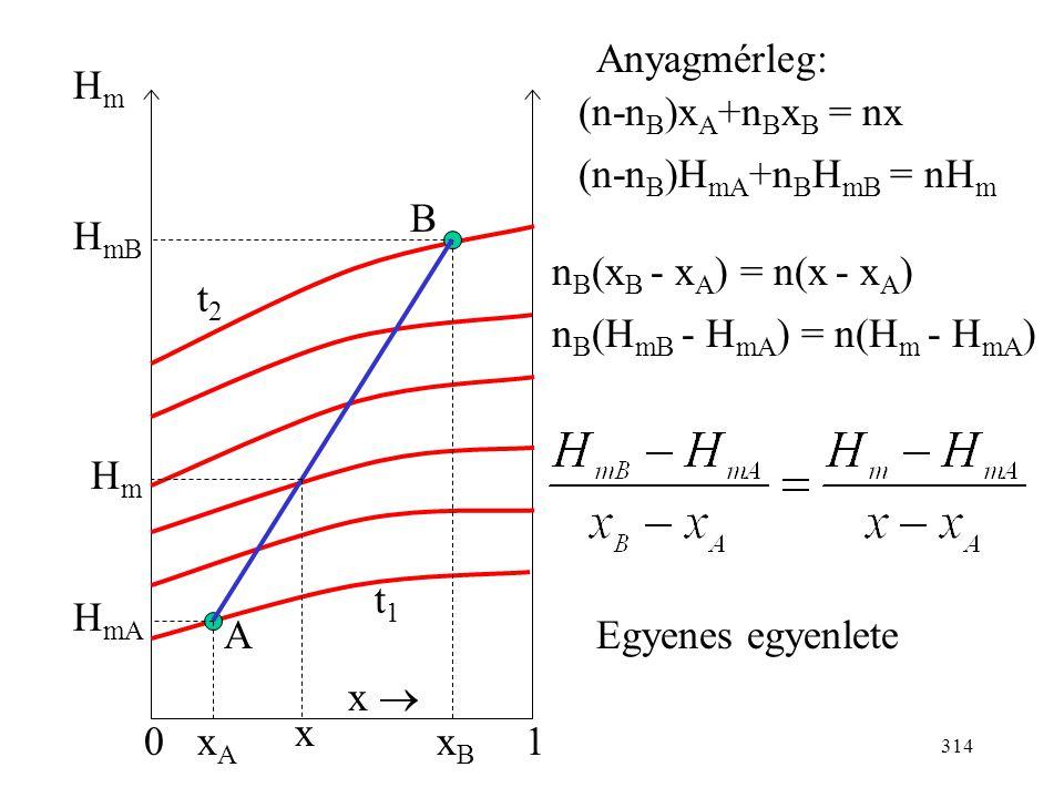 Anyagmérleg: Hm. x  1. A. B. xB. xA. HmA. HmB. t1. t2. (n-nB)xA+nBxB = nx. (n-nB)HmA+nBHmB = nHm.