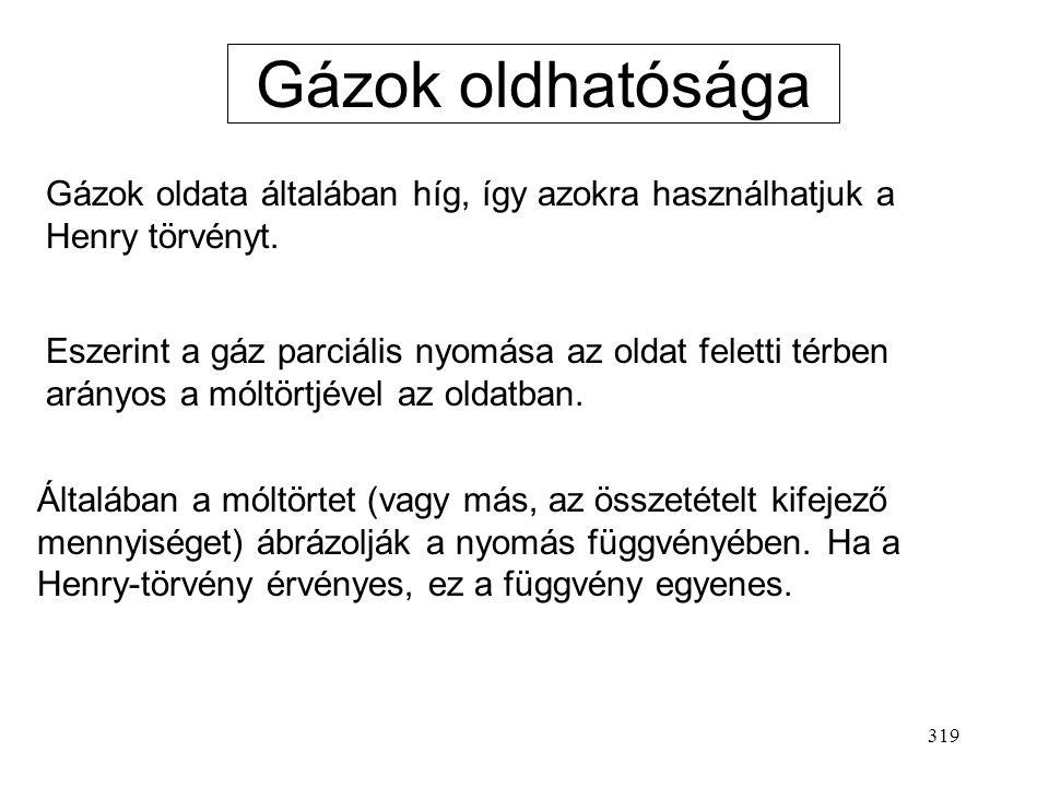 Gázok oldhatósága Gázok oldata általában híg, így azokra használhatjuk a Henry törvényt.