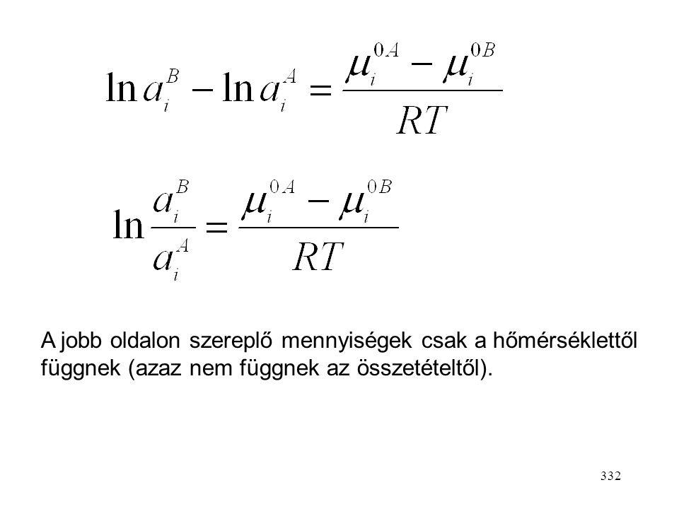 A jobb oldalon szereplő mennyiségek csak a hőmérséklettől függnek (azaz nem függnek az összetételtől).