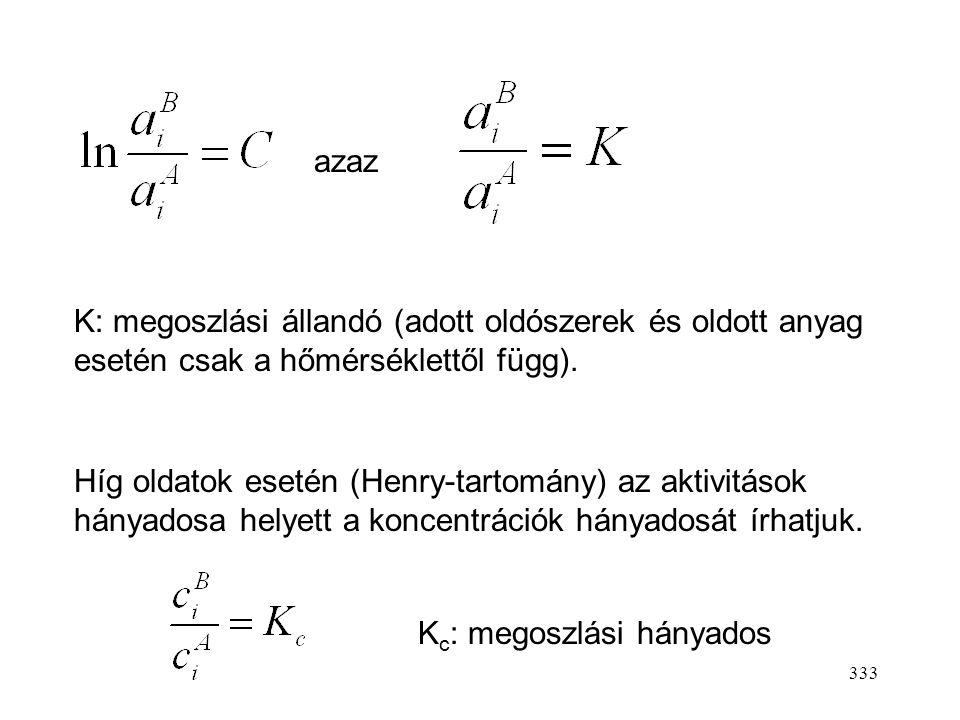 azaz K: megoszlási állandó (adott oldószerek és oldott anyag esetén csak a hőmérséklettől függ).